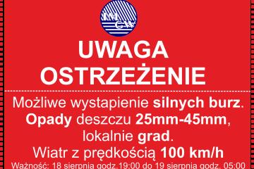 imgw_ostrze20170818
