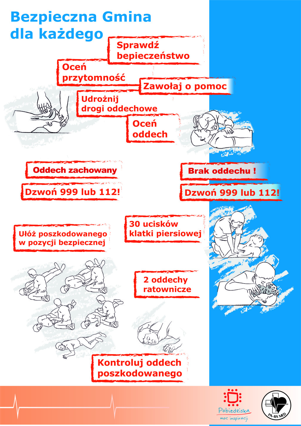 Resuscytacja s1