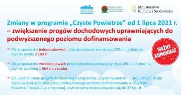 4-Zmiany-w-programie-Czyste-Powietrze-od-1-lipca-2021-zwiekszenie-progow-dochodowych